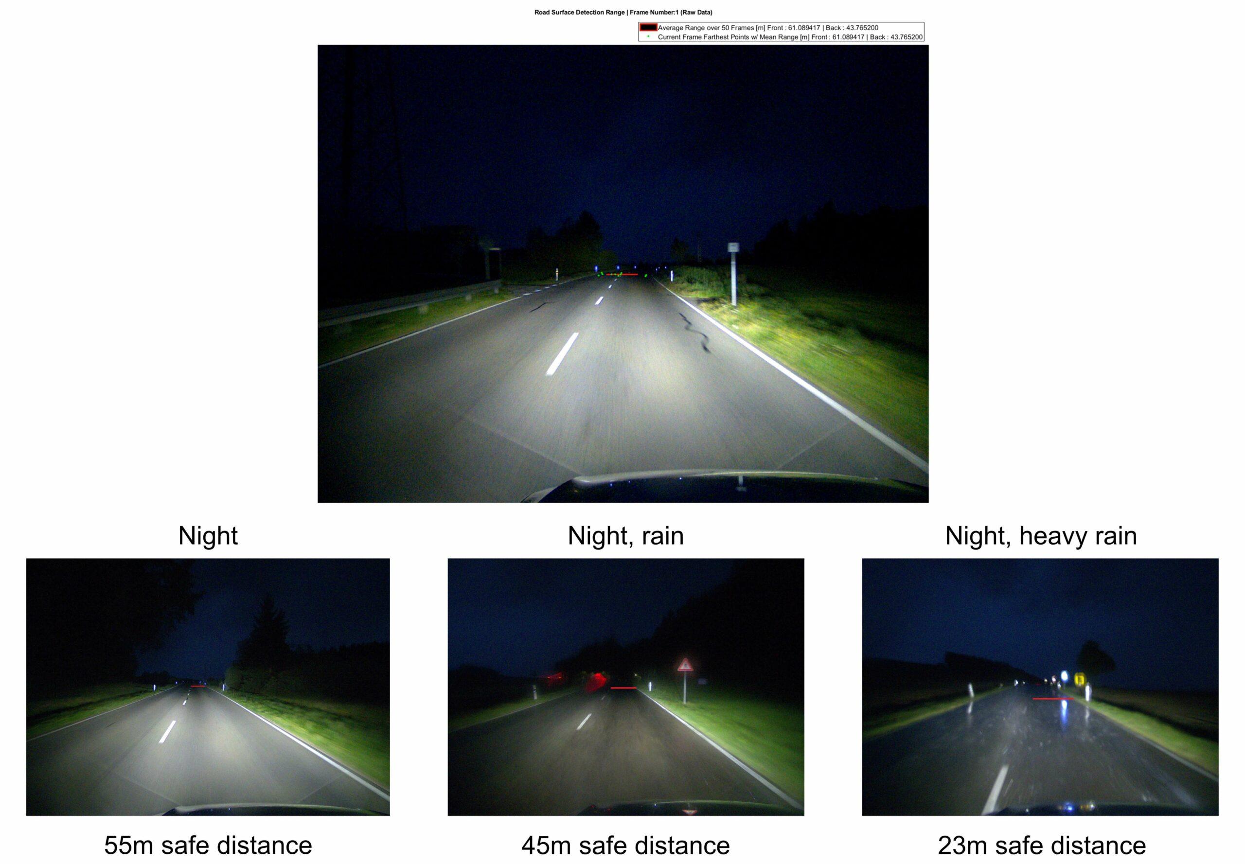 LiDAR Detection Performance monitoring